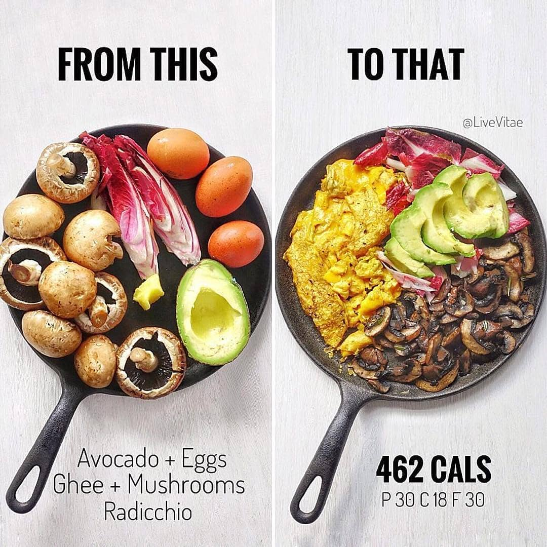 Ingredients: 1 tsp Ghee or use coconut or avocado oil 1/2 Avocado 1/2 Radicchio or other bitters like chicory 3 Eggs —— Recipe: 1. Preheat pan to medium and add 1/2 the Ghee. 2. Thinly slice the mushrooms and add to the pan. Sauté until wilted around 3 minutes. Remove. 3. Whisk the eggs in a bowl and then add the remaining Ghee to pan. Add the eggs and allow to just set before slowly folding in the edge to the middle and repeat clockwise. 4. When cooked 80% through. Turn the heat off. 5. Add the mushrooms back to the pan. 6. Slice the Radicchio + avocado then add to the plate. 7. Season to taste and add any spices + herbs or sprouts for extra flavour. —— If you want more calories add some a few more eggs or the other half of avocado. This is a fat protein focussed meal which I personally enjoy in the earlier part of the day. But that's just me 😎. ——